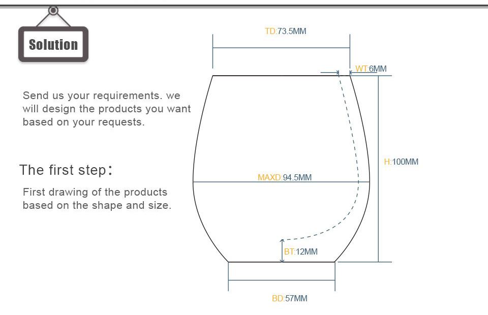 RuixinGlass glassware solution